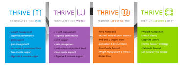 Thrive Weight Loss Patch Review