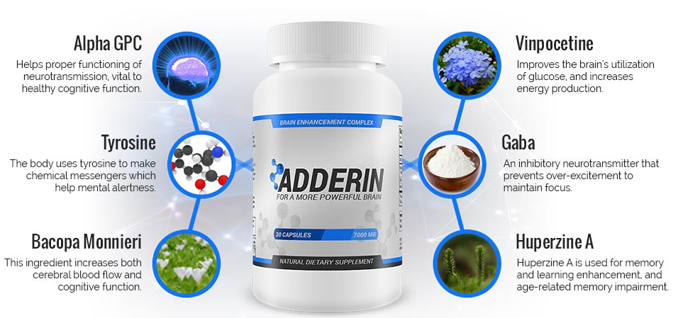 adderin ingredients