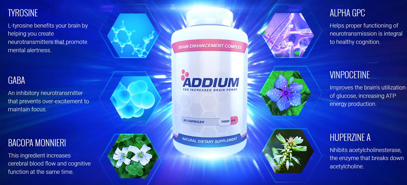 addium ingredients