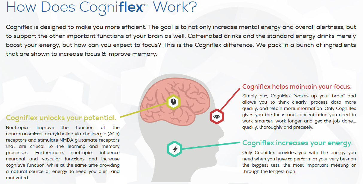 how cogniflex works