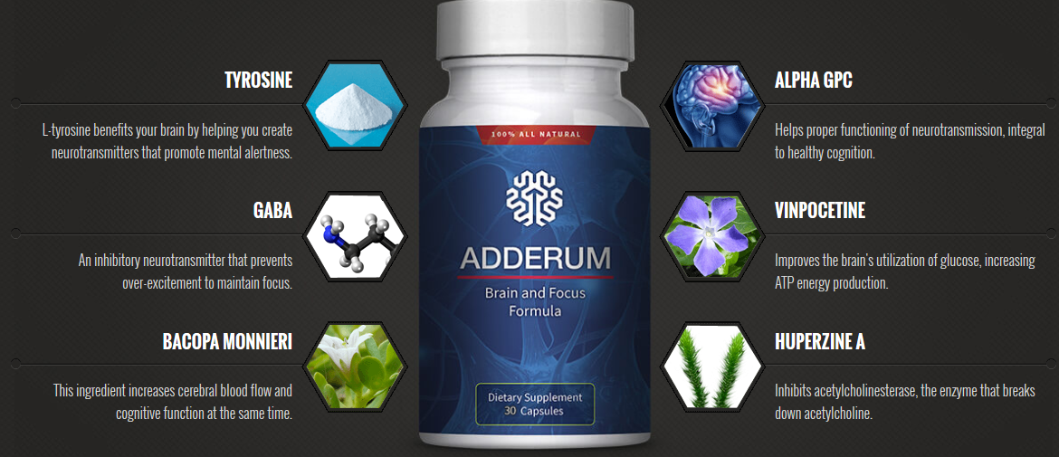 adderum ingredients
