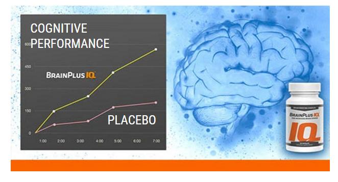 brain plus iq clinical study