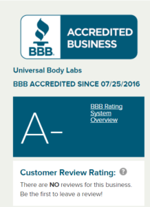 Enzoplex BBB Rating Image