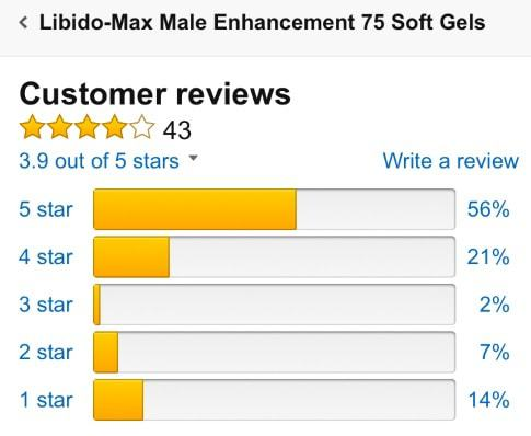 average star rating on Amazon
