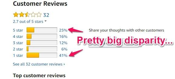 disparity of neosize xl reviews