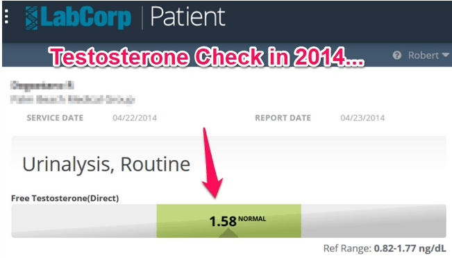 free testosterone levels in 2014