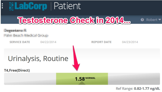 testosterone check april 2014
