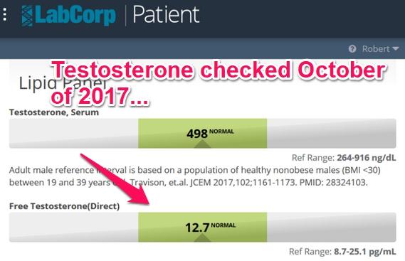 testosterone check oct 2017