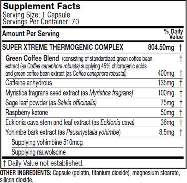 Hydroxycut SX7 ingredients