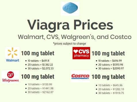 Price of viagra at walmart