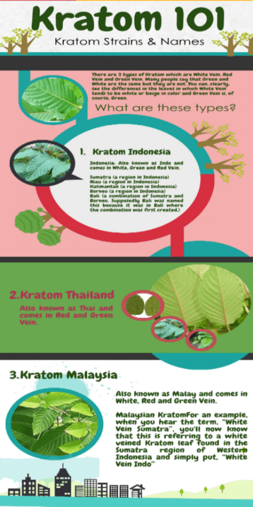 kratom as an alternative to xanax