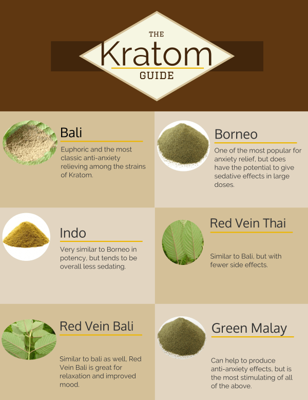 kratom most like adderall