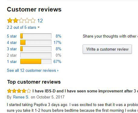 peptiva reviews on amazon