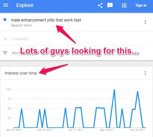 google search trends for male enhancement pills that work fast