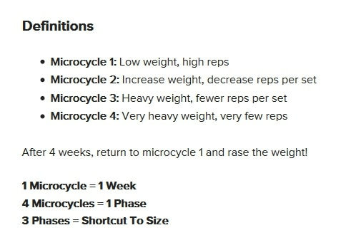 shortcut to size microcycles