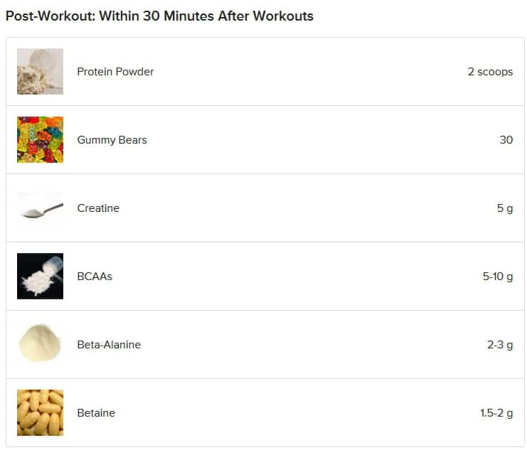 shortcut to size post workout nutrition example