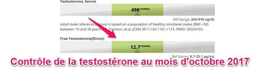 Contrôle de la testostérone au mois d'octobre 2017