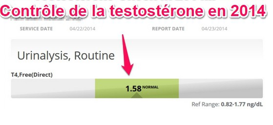 Contrôle de la testostérone en 2014
