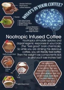 Elevate nootropics coffee