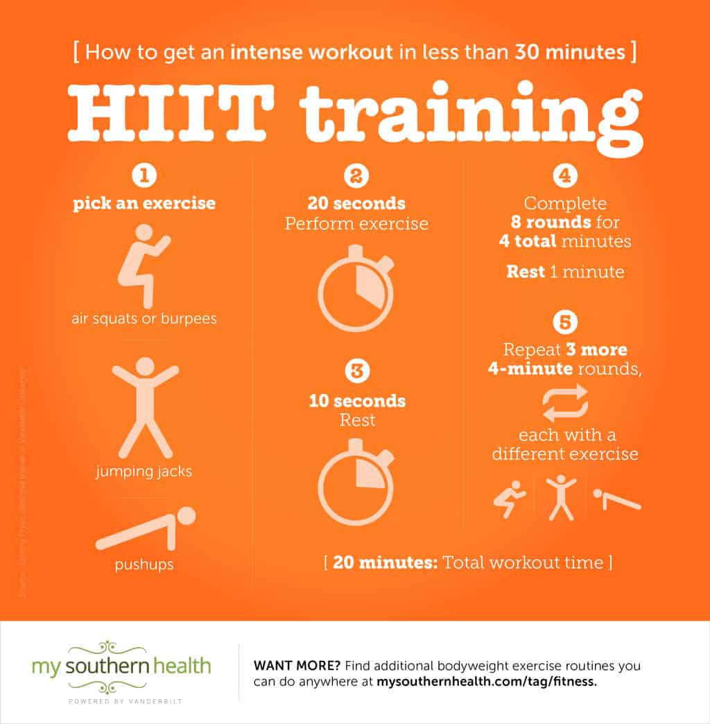 HIIT Training and weight loss