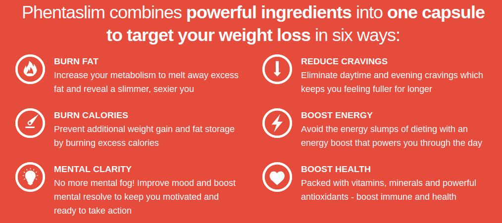 Phentaslim weight loss supplement.