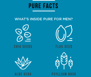 Ingredients in Pure For Men