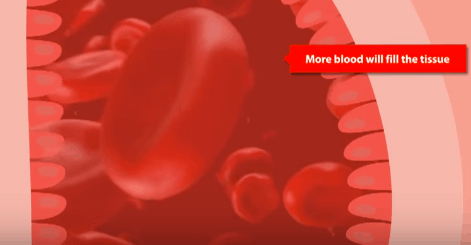 bathmate blood flow